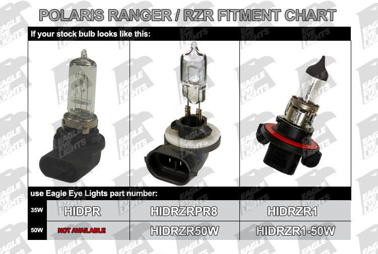 2011 2013 Polaris Rzr And Ranger 50w Hid Conversion Kit